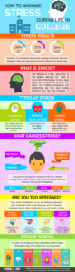 How to manage stress during life in college
