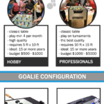 Fun And Interesting Facts About Foosball Tables Infographic